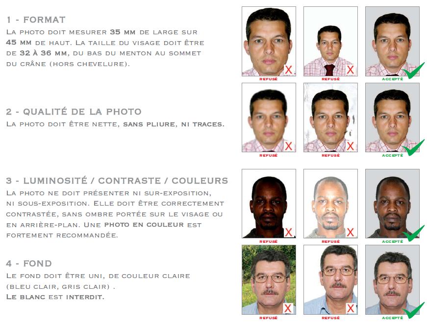 Normes Photo D Identite La France En Tunisie